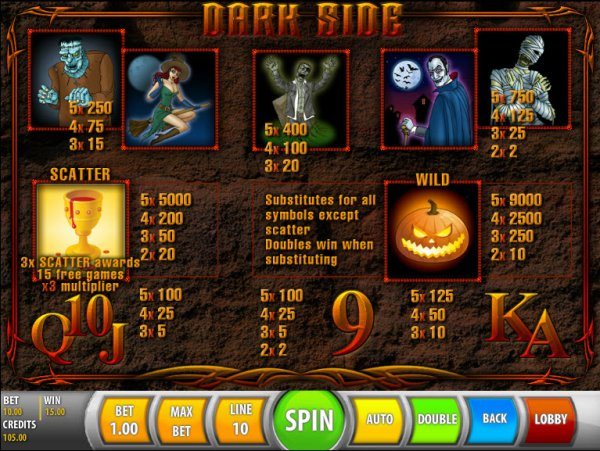 Dark Side Slot - Play the SGS Universal Casino Game for Free