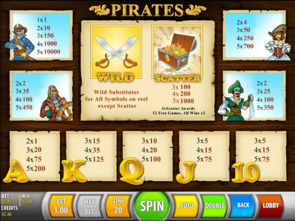 Pirates Slot - Play the SGS Universal Casino Game for Free