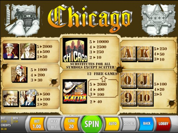Chicago Slot - Play the SGS Universal Casino Game for Free