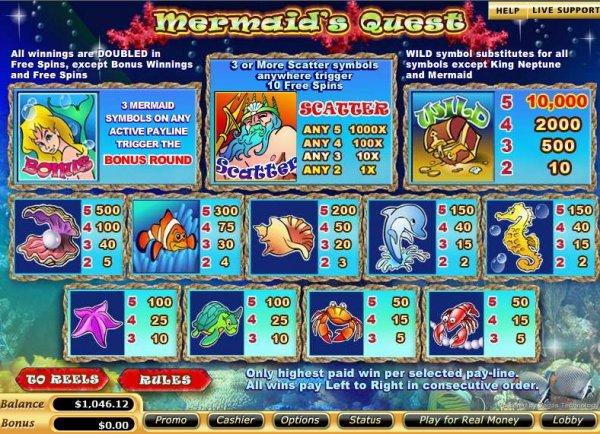 free casino games listing