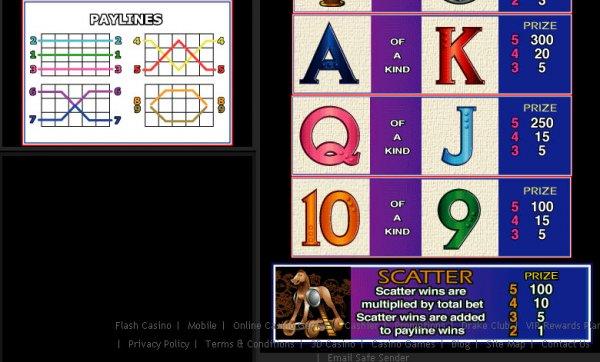 Trojan Treasure Slot Review & Free Instant Play Casino Game
