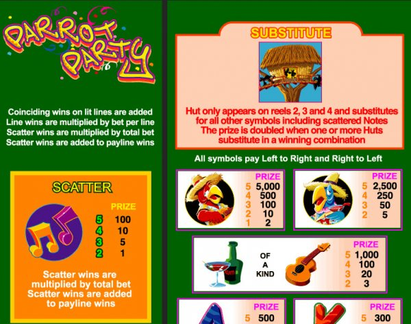 Parrot Party™ Slot Machine Game to Play Free in PartyGamings Online Casinos