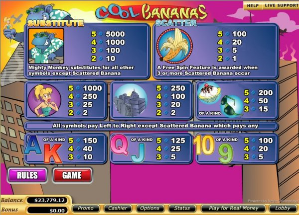 Cool Bananas Slot™ Slot Machine Game to Play Free in WGSs Online Casinos