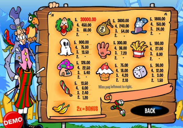 jugar jackpot party casino gratis online