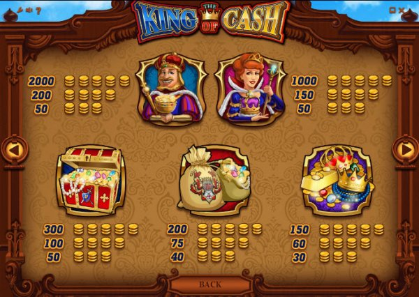 online casino table games king com einloggen