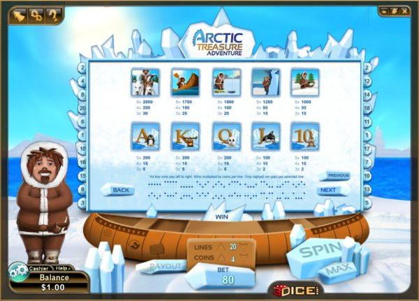 Arctic Treasure Slot - Now Available for Free Online