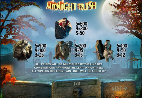 Midnight Rush Slot - Try this Online Game for Free Now