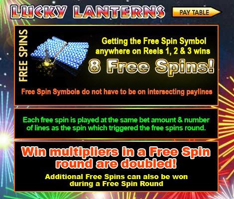 online casino world directory program
