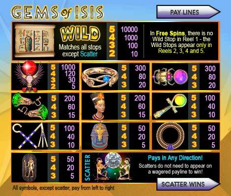 Galewind Slot Machines - Play Free Galewind Slots Online