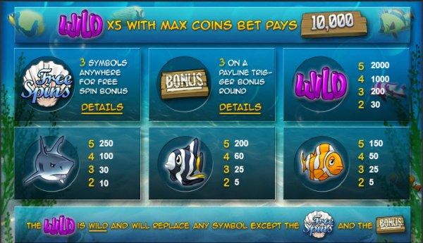 which online casino pays the best ocean online games