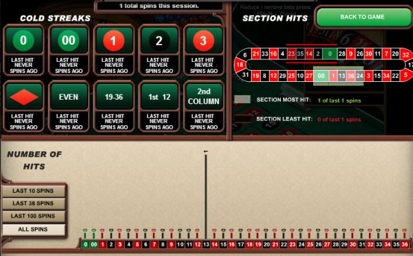 online casino list