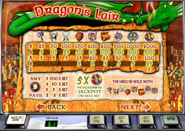 online casino table games dragon island