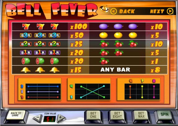 free online slots play for fun sic bo