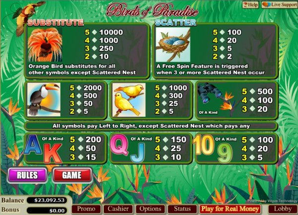 Pay Day Slot - Read a Review of this WGS Casino Game