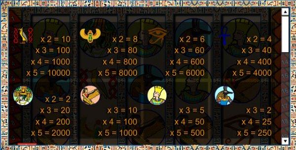 cleopatra online slot casino games gratis