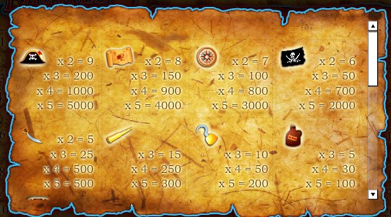 Pirates Treasure Hunt™ Slot Machine Game to Play Free in Skill On Nets Online Casinos
