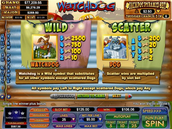 Watchdog Slots - Read our Review of this NuWorks Casino Game