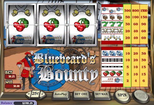 Bluebeards Bounty slot™ Slot Machine Game to Play Free in WGSs Online Casinos