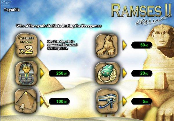 Machine à sous Ramses II gratuit dans Novoline casino