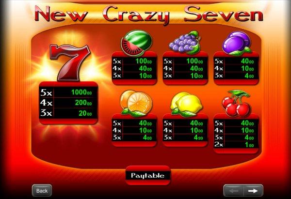 online casino news crazy slots
