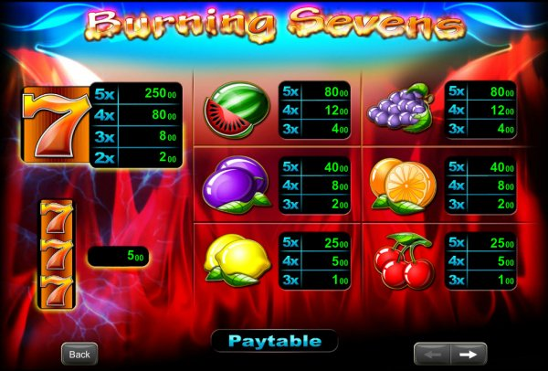 online casino table games burn the sevens online spielen