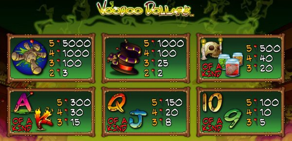 Voodoo Dollars™ Slot Machine Game to Play Free in NextGen Gamings Online Casinos