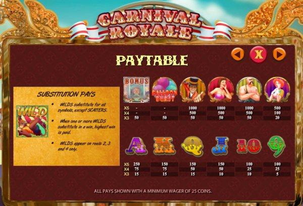 Классические Слот Автоматы Online Free Slots