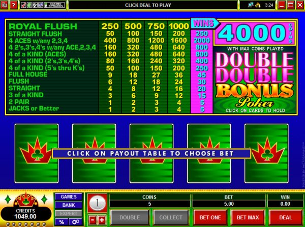 Microgaming Double Double Bonus Poker