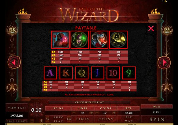 which online casino pays the best the gaming wizard