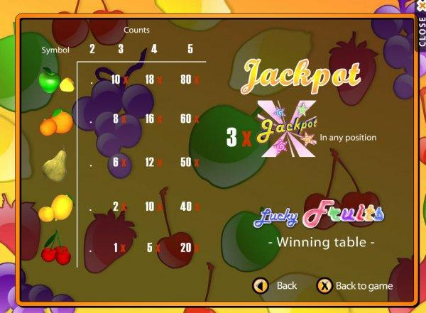 europlay casino bonus code november 2020
