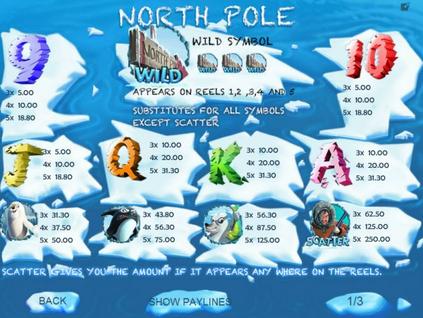 North Pole Slot Machine - Read the Review and Play for Free
