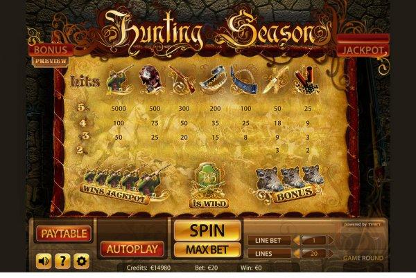 Online casino bonus hunting