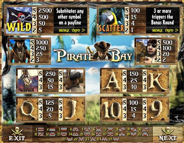 Pirates Bay Slots - Free Online Casino Game by InBet Games