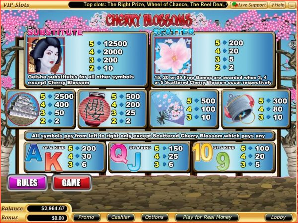 Cherry blossoms nextgen gaming slot game kings machine