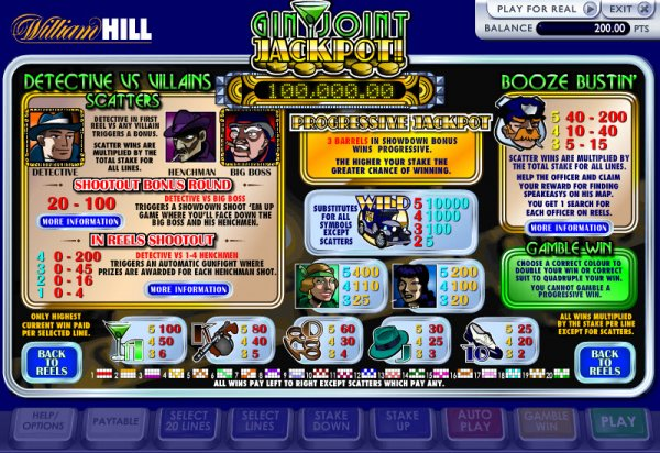 Gin Joint Jackpot Slot Machine Online ᐈ Ash Gaming™ Casino Slots