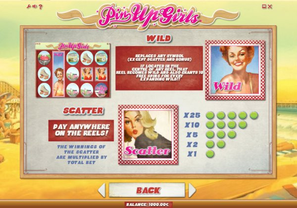 Pin Up Girls Slot Machine Online ᐈ iSoftBet™ Casino Slots