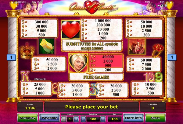 free slots queen of hearts