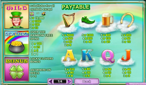 Rainbow Charms Slot Pay Table