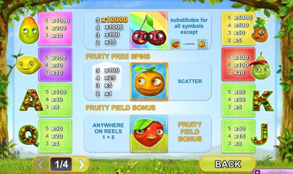 Fruity Friends™ Slot Machine Game to Play Free in NeoGamess Online Casinos