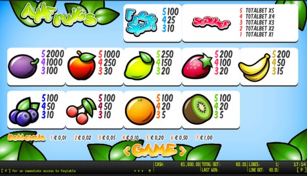 online casino fruit slot