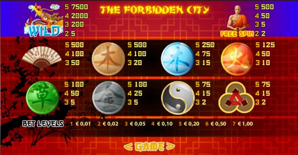 The Forbidden City Slot - Play for Free Instantly Online