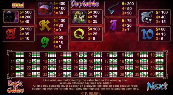 blackjack online casino red riding hood online