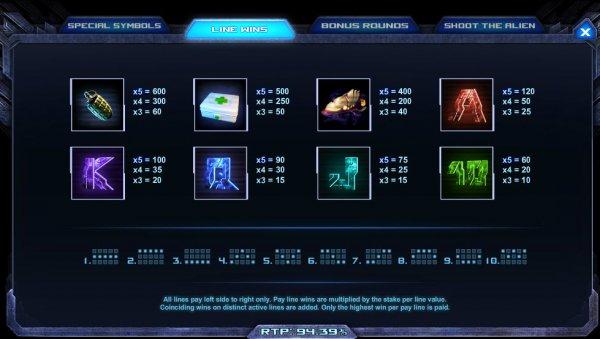 7 dwarf s diamonds Slot machine