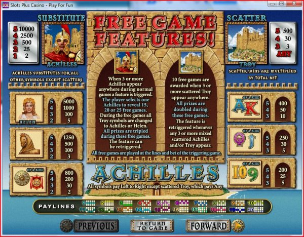 Paytable from Achilles Slots by RealTime Gaming