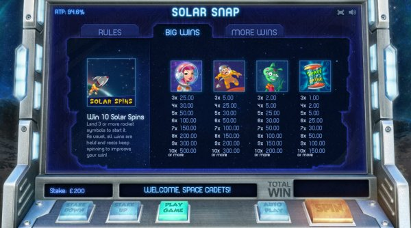Solar Snap Slot Machine Online ᐈ Cayetano Gaming™ Casino Slots