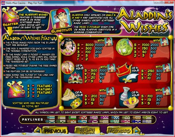 Paytable from Aladdin's Wishes Slots by RealTime Gaming