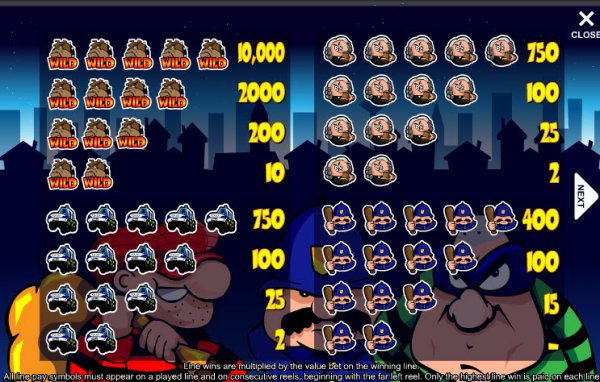canadian online casino cops and robbers slots