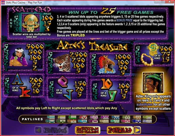 Paytable from Aztec's Treasure Slots by RealTime Gaming