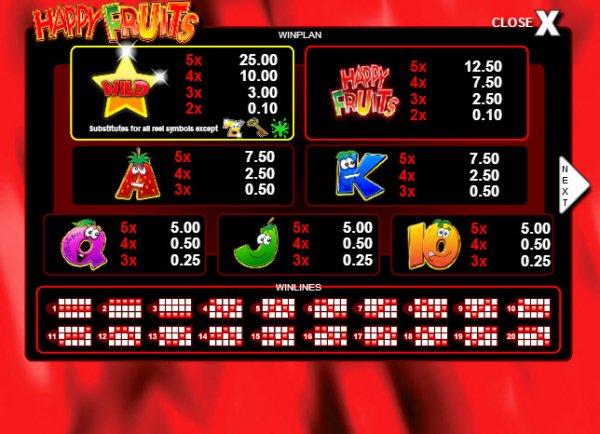 Casino slot games apk, Online casino gambling games