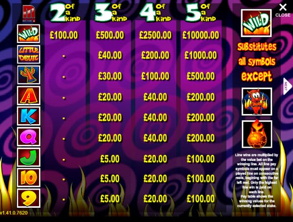 Little Devil Slot - Play it Online for Free
